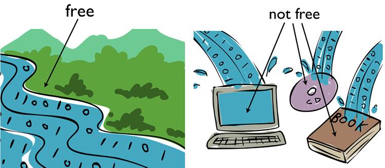 contenido gratuito vs contenido de pago